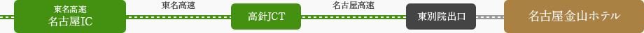 東名高速(高針JCT)をご利用の方